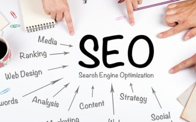 SEO For Your Website | Header Tags